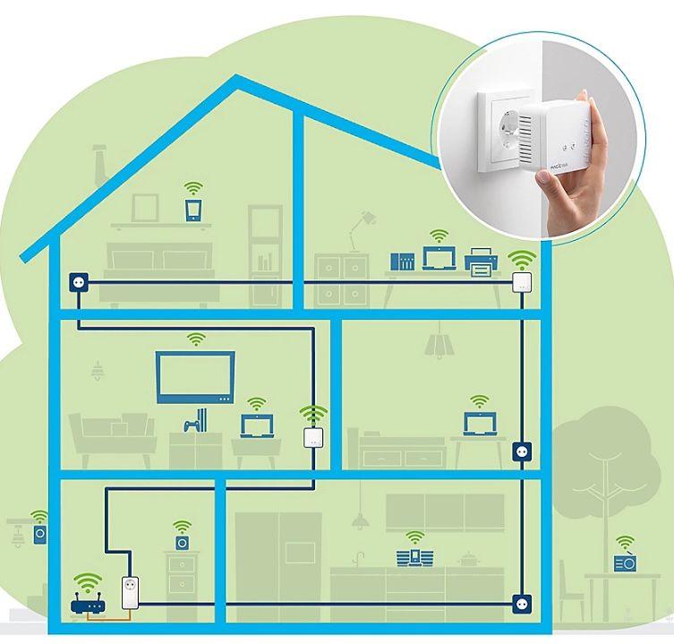 devolo Magic 1 WiFi Multimedia Power Kit (1200Mbit, Powerline + WLAN ac, Mesh) für 84,90€ (statt 119€)