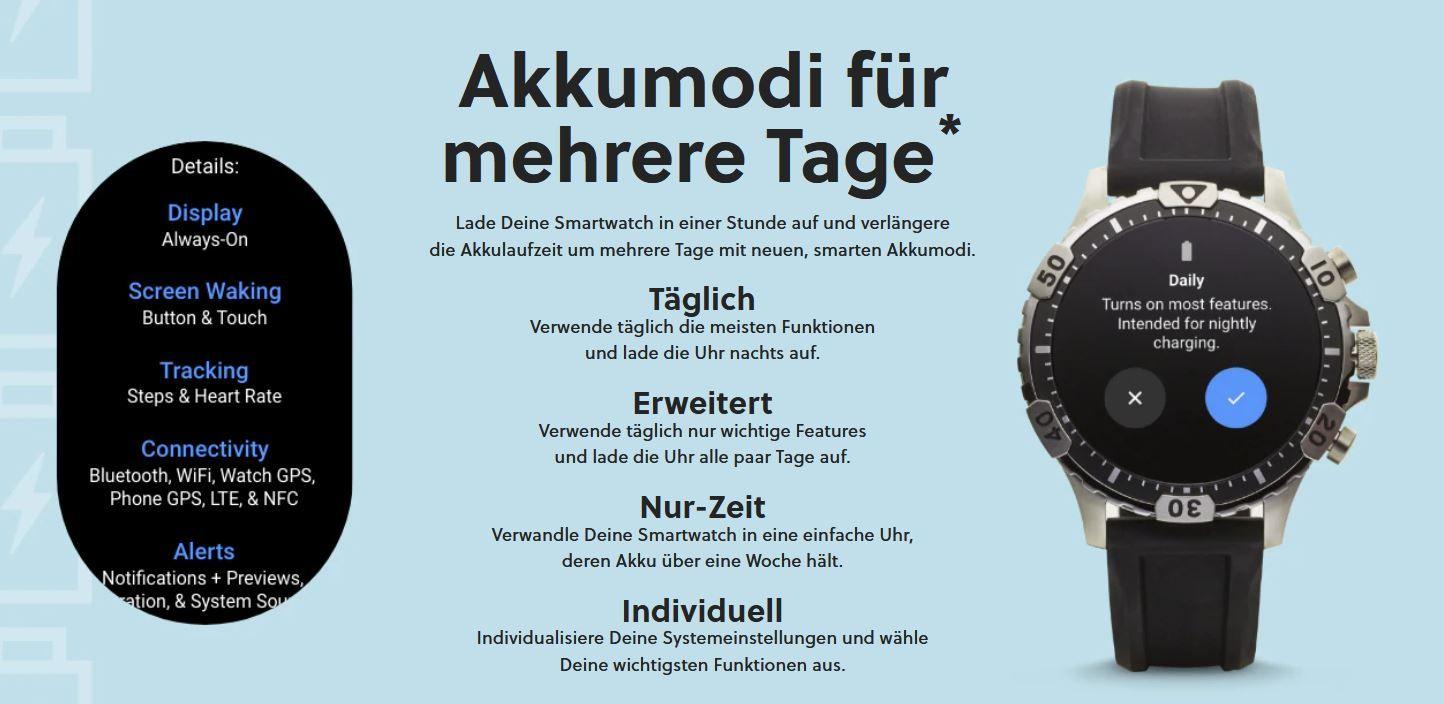 Fossil Julianna Damen Smartwatch mit HR 5. Generation Roségold für 199€ (statt 251€)
