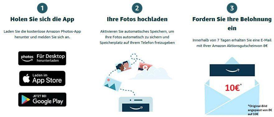 Neukunden: 10€ Amazon Gutschein für das Hochladen eines Fotos bei Amazon Photos