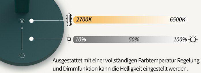 Ezvalo Aurora LED Schreibtischlampe mit Touch Controll für 36,79€ (statt 46€)
