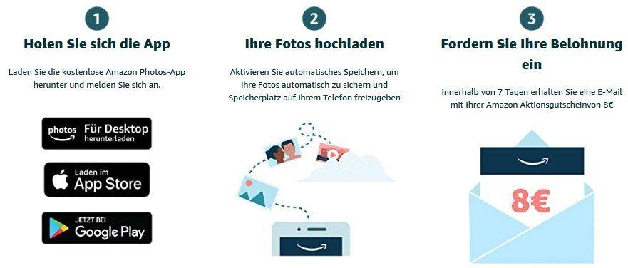 Neukunden: 8€ Amazon Gutschein für das Hochladen eines Fotos bei Amazon Photos