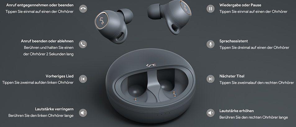 Aukey EP T10 BT 5.1 TWS InEar Kopfhörer mit bis zu 7h Laufzeit& Qi Ladecase für 32,99€ (statt 55€)