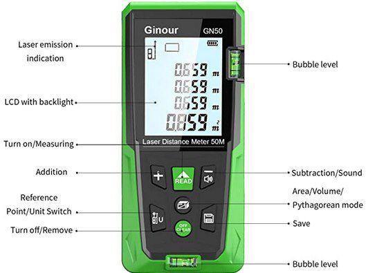 Ginour GN50   Laser Entfernungsmesser für bis zu 50m für 17,99€ (statt 30€)
