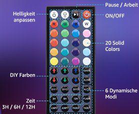 2er Pack: 50W RGB Außenstrahler mit 20 Farben & 6 Modi für 26,59€ (statt 47€)