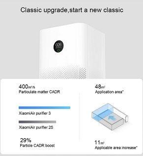 Xiaomi Mi Air Purifier 3H Luftreiniger für 106,58€ (statt 125€)