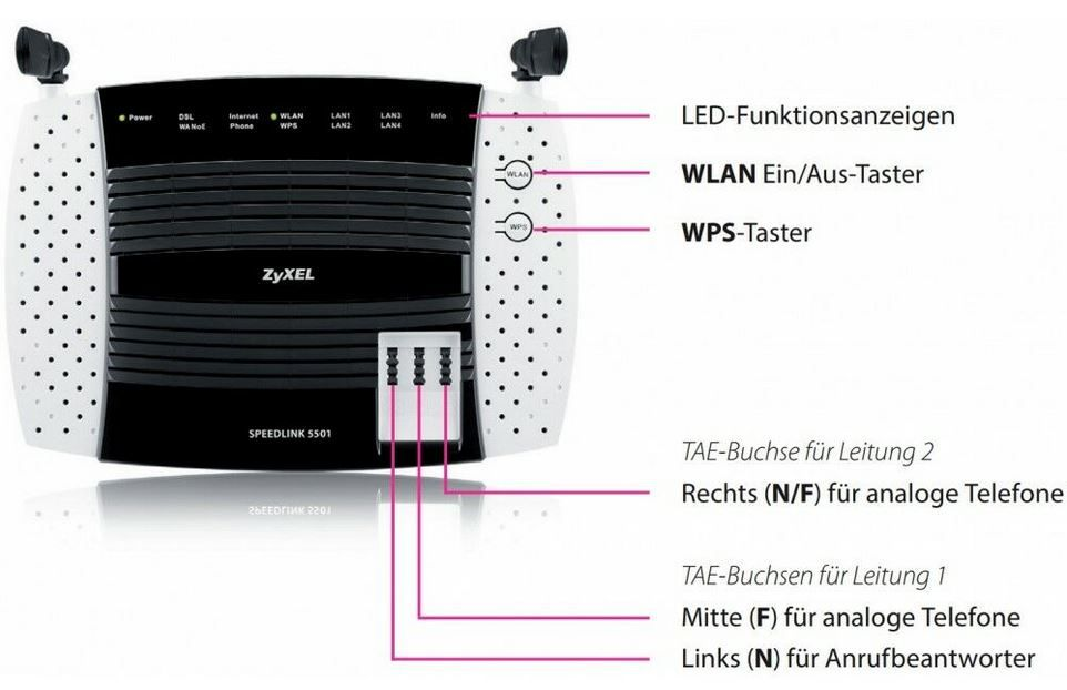 Zyxel Speedlink 5501   VDSL2 Router (WLAN bis zu 300 Mbit/s, 4x LAN) für 12,90€   Refurbished
