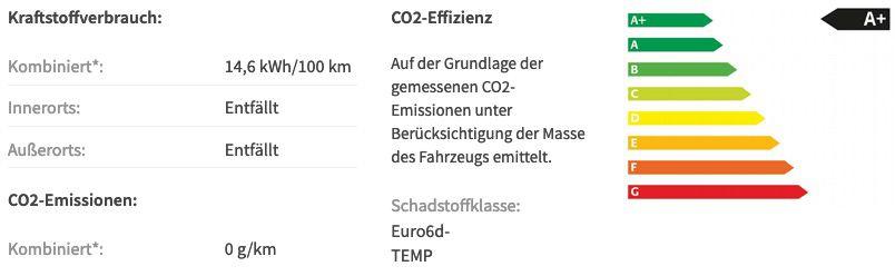 Gewerbe: Skoda ENYAQ iV 50 Elektro mit 148 PS in Energy Blau für 63€ netto mtl.   LF 0,33