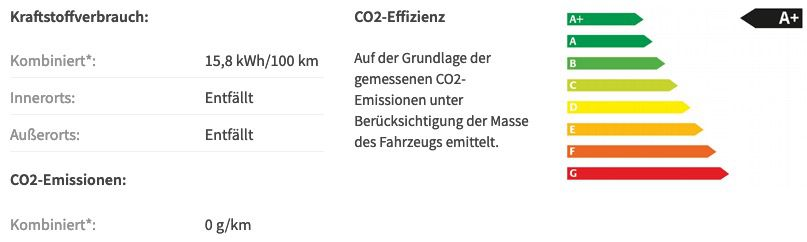 Gewerbe: AUDI Q4 e tron 35 in Kieselgrau mit 170PS für 99€ netto mtl.   LF 0,38