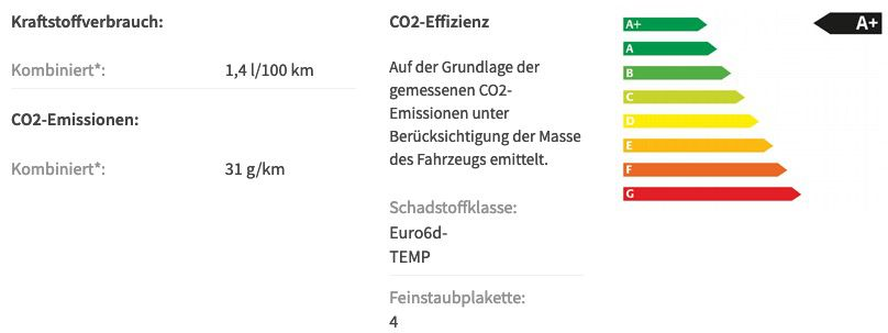 Privat: Seat Leon FR 1.4 e Hybrid mit 204PS und DSG in Pure Rot für 136€ mtl.   LF 0,49