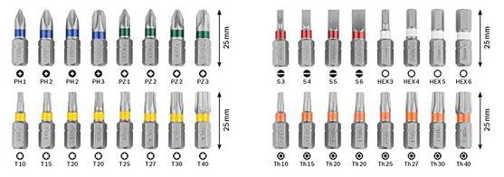Bosch Professional 43teilige Schrauberbits und Steckschlüssel Set für 17,96€ (statt 32€)   Prime