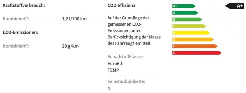 Gewerbe: Skoda Octavia Combi iV Hybrid mit 204PS in Energy Blau für 56€ mtl. netto   LF 0,29