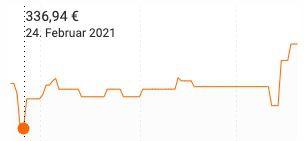 Nilfisk Hochdruckreiniger E 160.1 10 H X TRA mit max. 160 bar für 278,90€ (statt 337€)