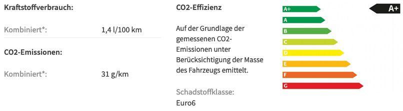 Privat: Skoda Octavia Ambition Combi iV 1.4 mit 204PS inkl. Leasingratenversicherung für 136€ mtl.   LF 0,45