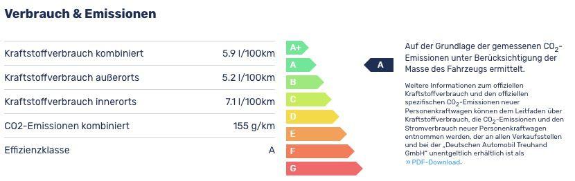 BMW X6 xDrive40d M Sport mit 340PS für 699€ mtl.   LF 0,77