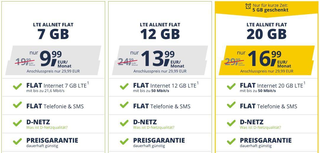 Vodafone Allnet Flat von freenetMobile   z.B. 20GB LTE für 16,99€   monatlich kündbar
