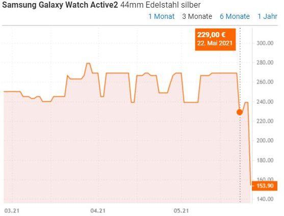Samsung Galaxy Watch Active 2 R820, 44mm für 150,21€ (statt 229€)