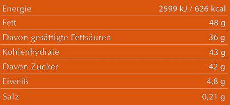 1kg Lindt LINDOR Beutel Orange Milch ab 13,49€ (statt 19€)   Prime