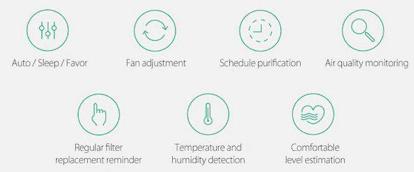 Xiaomi Mi Air Purifier Pro Luftreiniger (500 m³/h) für 107,25€ (statt 140€)