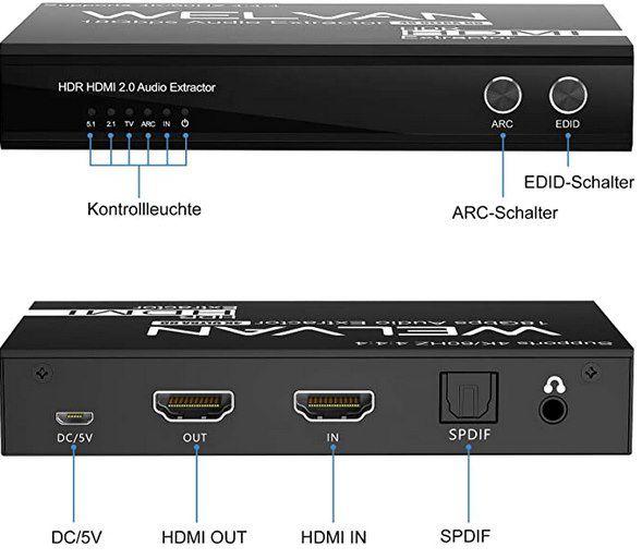 TXIN HDMI Audio Extractor für 10,99€ (statt 22€)   Prime