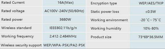50% Rabatt auf KKCOOL WLAN Steckdose mit 16A ab 4,90€ (statt 10€)   Prime