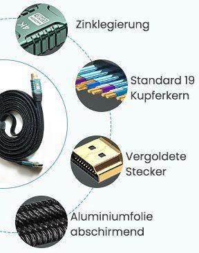 Oldboytech HDMI 2.0 Kabel mit Zinklegierung in 1, 2 oder 3m ab 3€ (statt 10€)   Primer