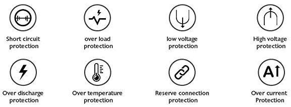 GOOLOO Kfz Batterieladegerät für 6V/12V 6A mit LCD für 19,79€ (statt 33€)