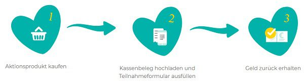 Rossmann: Pampers Harmonie Windeln gratis ausprobieren