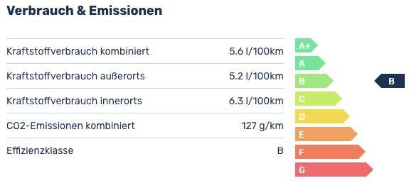 Privat: SEAT Ateca 1.5 TSI ACT FR mit DSG und 150PS für 209€ mtl.   LF 0,61