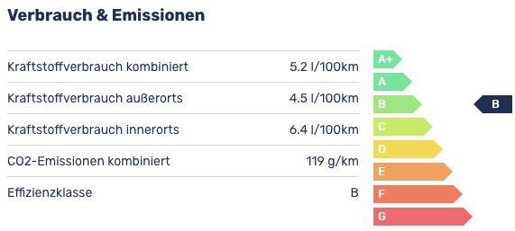 Privat: Skoda Karoq Sportline Benziner mit 150PS in Black Magic Perleffekt für 199€ mtl.   LF: 0,57