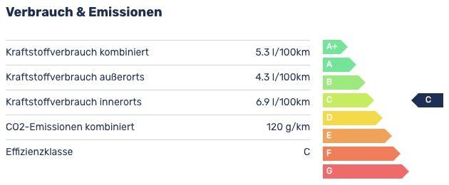 Privat: Mini Cooper John Cooper Works Trim mit 136 PS für 249€ mtl. zzgl. Schlussrate + Überführung