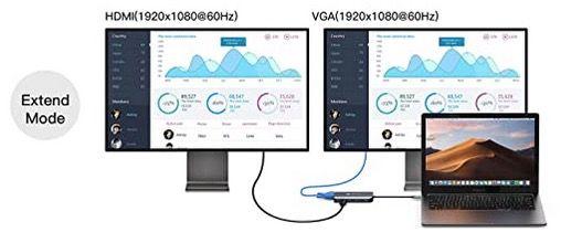 NOVOO USB C DockStation mit 9 Anschlüssen inkl. 100W Pass Through für 33,59€ (statt 42€)