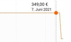 Silvercrest Siebträgermaschine SSMP1770 im hochwertigem Edelstahl Design für 249€ (statt 349€)