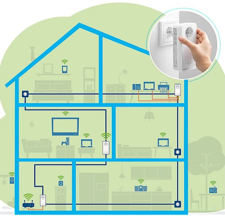 Devolo Magic 2 WiFi Streaming Kit mit 3 Adapter inkl. WLAN für 189,89€ (statt 232€)