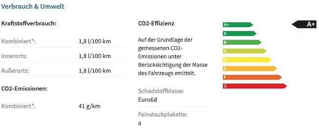 Privat: Volvo XC 40 T4 Recharge Inscription Expression mit 211PS für 259€ mtl   LF 0,60