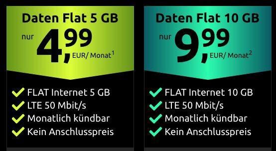 Crash Daten Flatrate im Vodafone Netz inkl. 5GB LTE für 4,99€ mtl.   monatlich kündbar