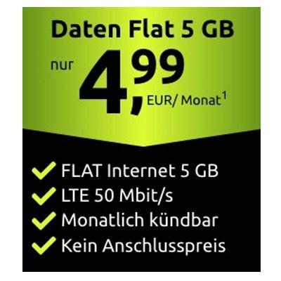 Crash Daten-Flatrate im Vodafone-Netz inkl. 5GB LTE für 4,99€ mtl. – monatlich kündbar