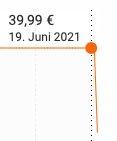 Bosch Professional 35 tlgs. Bohrer Bit Set mit Bits und Universalhalter für 26,99€(statt 40€)