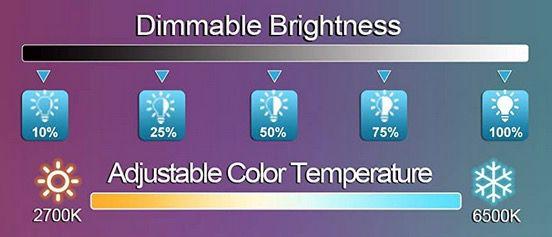 40% Rabatt auf Hengda LED Deckenleuchten   z.B. 36W RGB für 26,39€ (statt 44€)