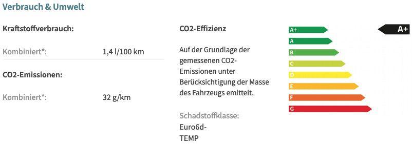 Privat: Audi Q3 45 TFSIe mit 245PS in Ibisweiß für 275€ mtl.   LF 0,65