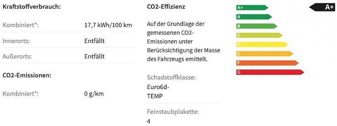 Privat: Skoda ENYAQ iV 60 Elektro mit 185 PS in Energy Blau für 199€ mtl.   LF 0,51