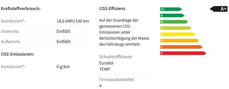 Privat: MG ZS Luxury Elektro mit 143 PS für 139€ mtl. inkl. Überführung   LF: 0.41
