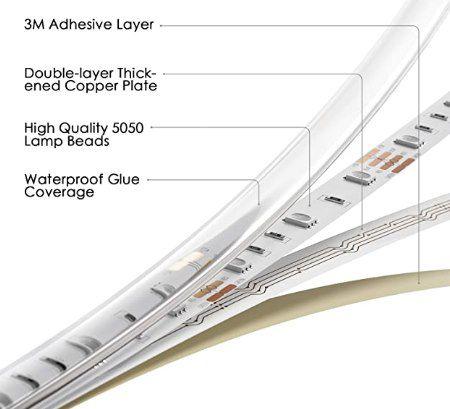 2x 5m Ltteny LED Streifen mit App Steuerung für 10,29€ (statt 25€)   Prime