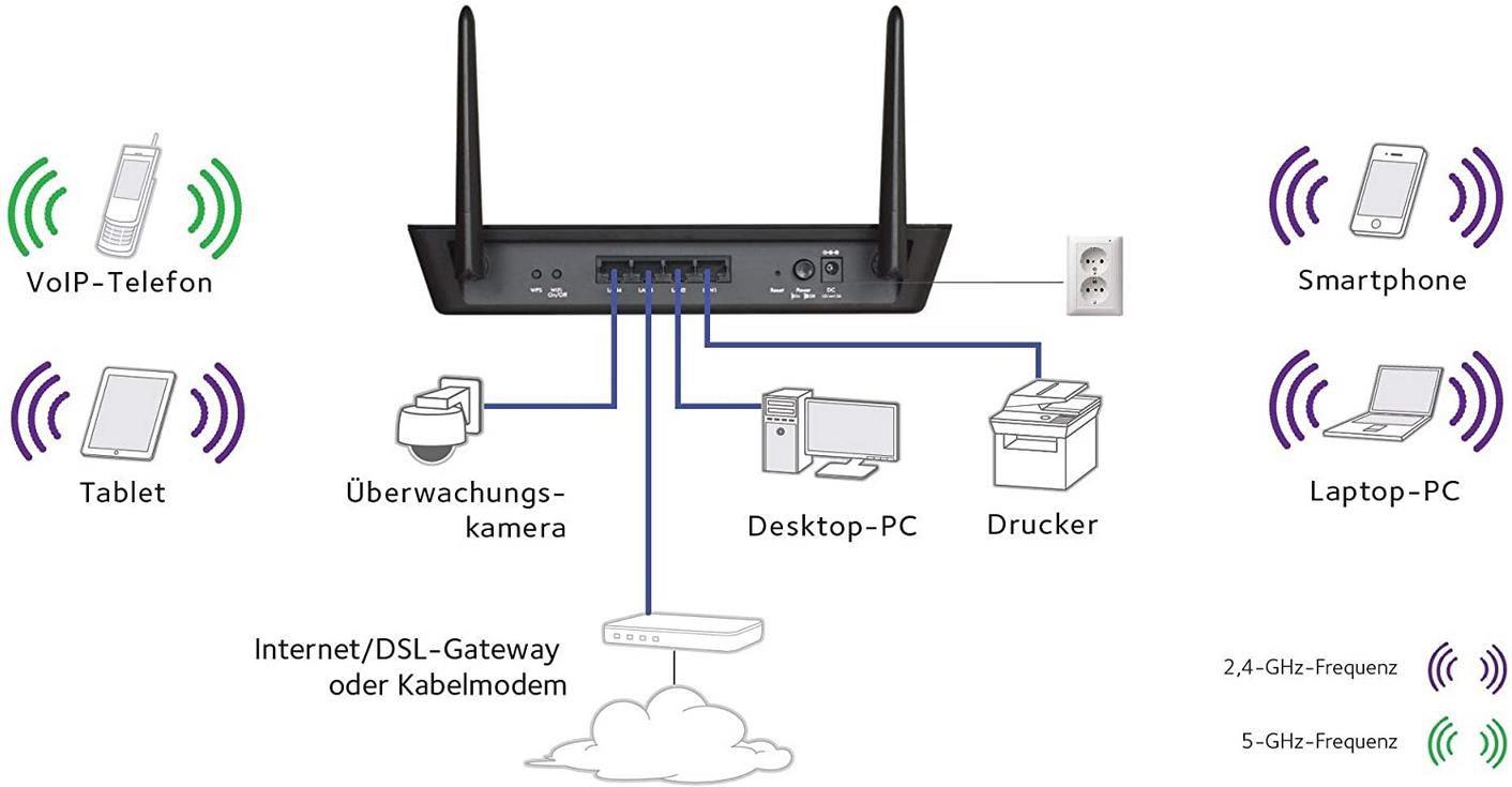 Netgear WAC104 WLAN Access Point mit bis zu 1200 MBbit/s für 49,99€ (statt 62€)