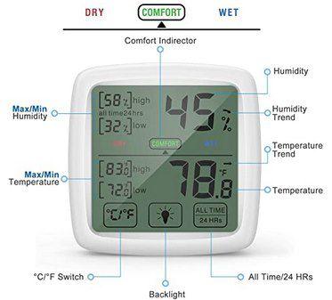 NIXIUKOL Hygro  & Thermometer im Doppelpack ab 11,99€ (statt 24€)   Prime