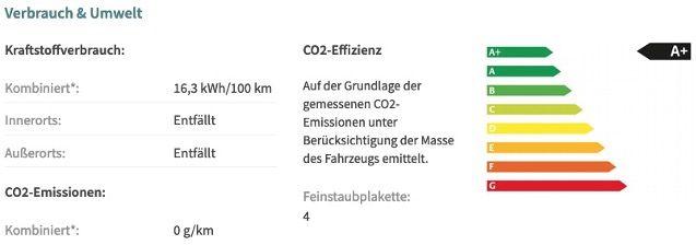 Gewerbe: Hyundai Ioniq 5 Basis Elektro mit 170 PS und 400km Reichweite für 179€ brutto mtl.   LF 0,43