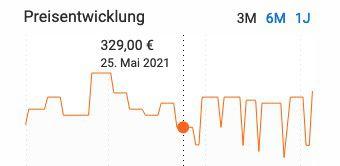 Beko WML71434EDR1 Waschmaschine (ProSmart Inverter, 7 KG) für 269,90€ (statt 329€)