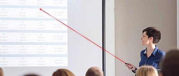 VicTsing Presenter und Laserpointer mit einer Ausgangsleistung <1 mW für 6,99€ (statt 11€)