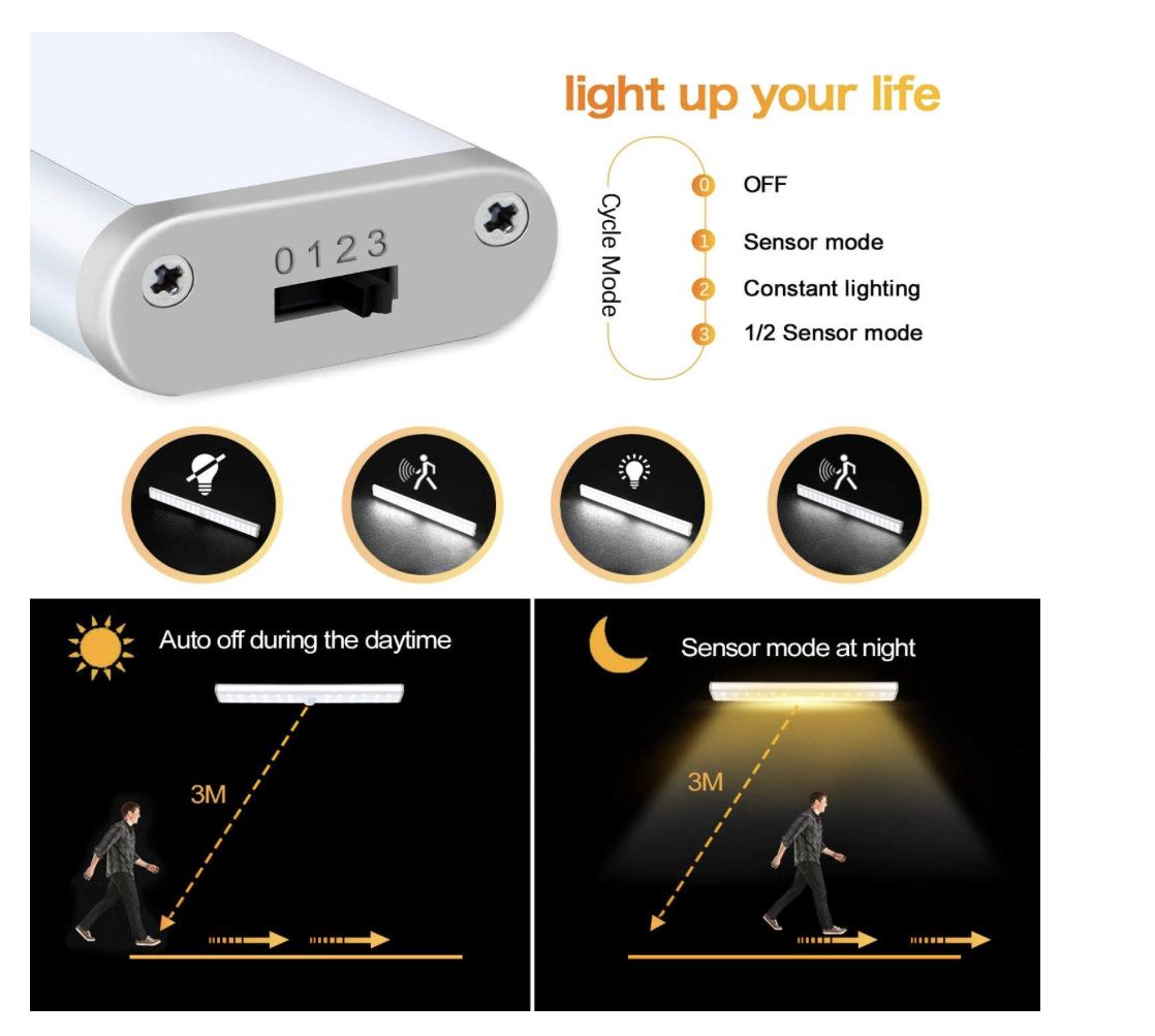 4er Pack: Tanbaby LED Schrankbeleuchtung mit 24 LEDs und Akku für 27,59€ (statt 46€)