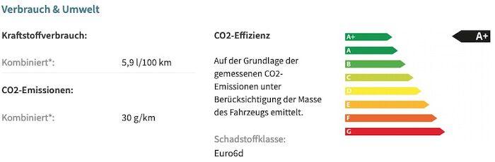 Privat & Gewerbe: Audi A3 Sportback 40 TFSIe S tronic mit 204 PS in Brillantschwarz für 215,61€ brutto   LF 0,60