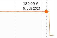 Dolmar AG 3750 Laubbläser (ohne Akku / Ladegerät, Makita kompatibel) für 75,36€ (statt 140€)